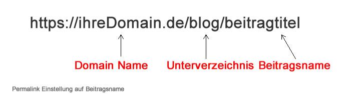 Permalik Einstellung Beitragsname WordPress